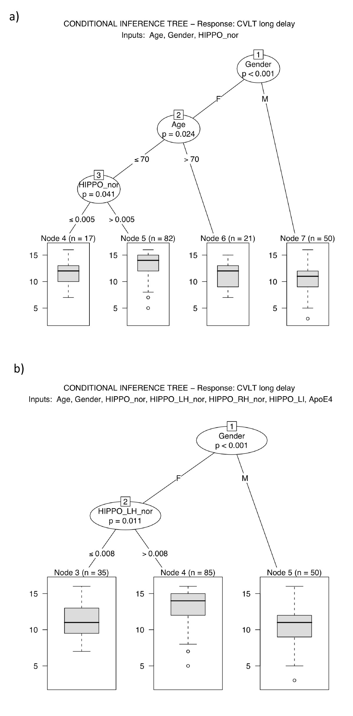 http://static-content.springer.com/image/art%3A10.1186%2F1471-2342-9-17/MediaObjects/12880_2009_Article_75_Fig6_HTML.jpg