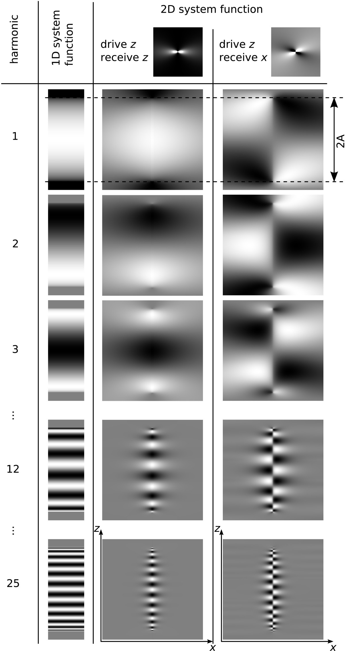 http://static-content.springer.com/image/art%3A10.1186%2F1471-2342-9-4/MediaObjects/12880_2008_Article_62_Fig7_HTML.jpg