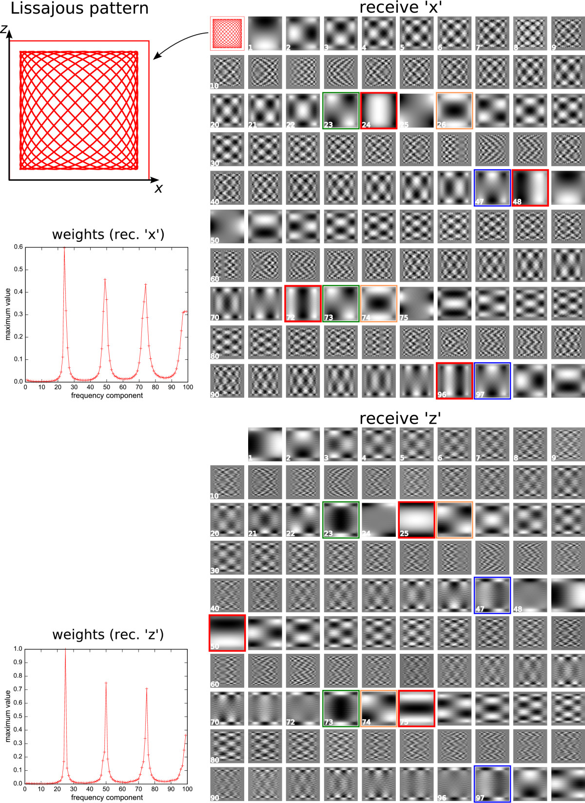 http://static-content.springer.com/image/art%3A10.1186%2F1471-2342-9-4/MediaObjects/12880_2008_Article_62_Fig8_HTML.jpg
