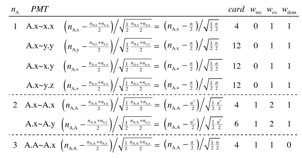 http://static-content.springer.com/image/art%3A10.1186%2F1471-2350-10-10/MediaObjects/12881_2008_Article_424_Fig1_HTML.jpg