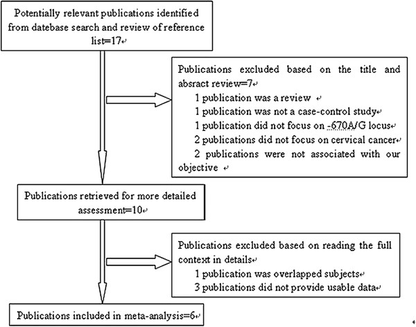 http://static-content.springer.com/image/art%3A10.1186%2F1471-2350-14-71/MediaObjects/12881_2012_1107_Fig1_HTML.jpg