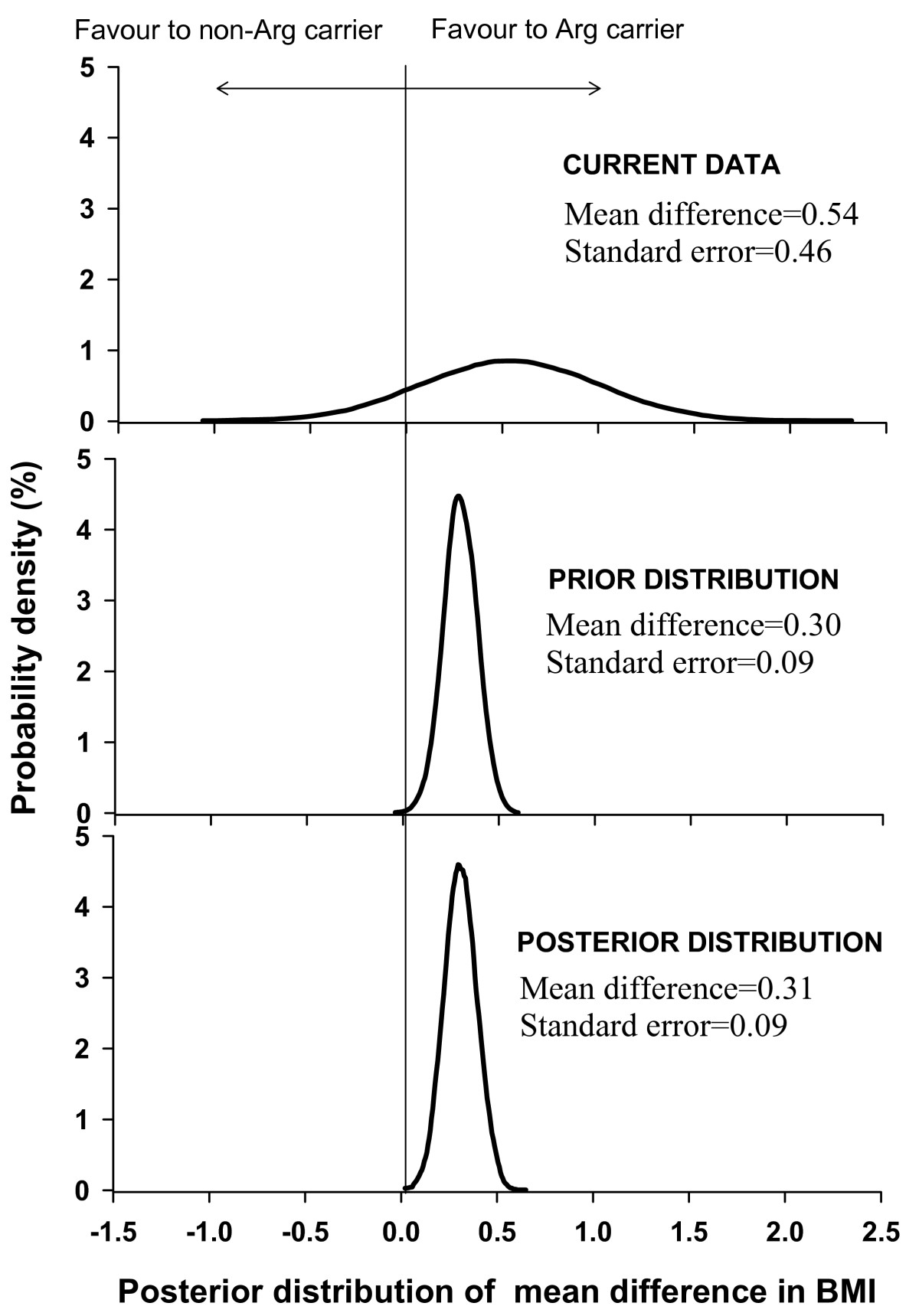 http://static-content.springer.com/image/art%3A10.1186%2F1471-2350-7-57/MediaObjects/12881_2006_Article_165_Fig1_HTML.jpg
