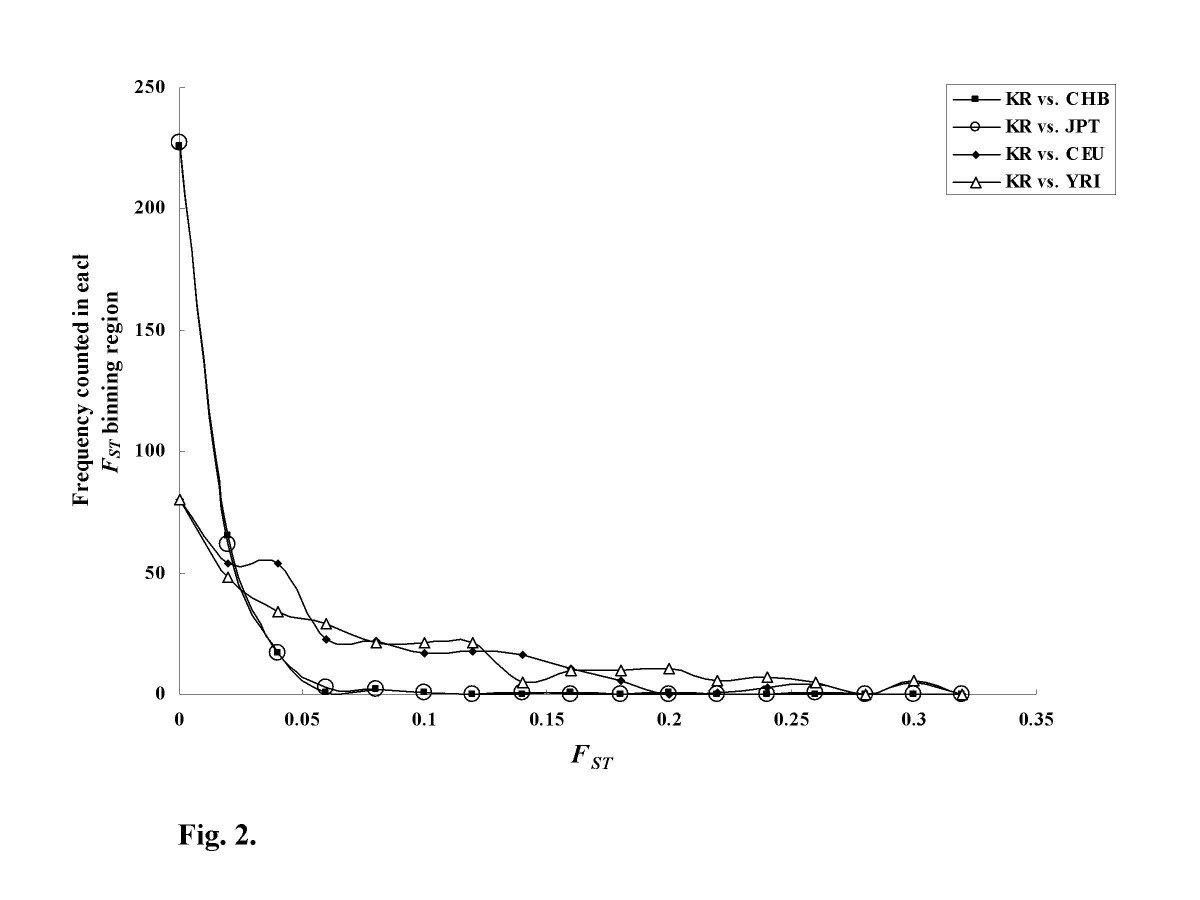 http://static-content.springer.com/image/art%3A10.1186%2F1471-2350-8-70/MediaObjects/12881_2006_Article_264_Fig2_HTML.jpg