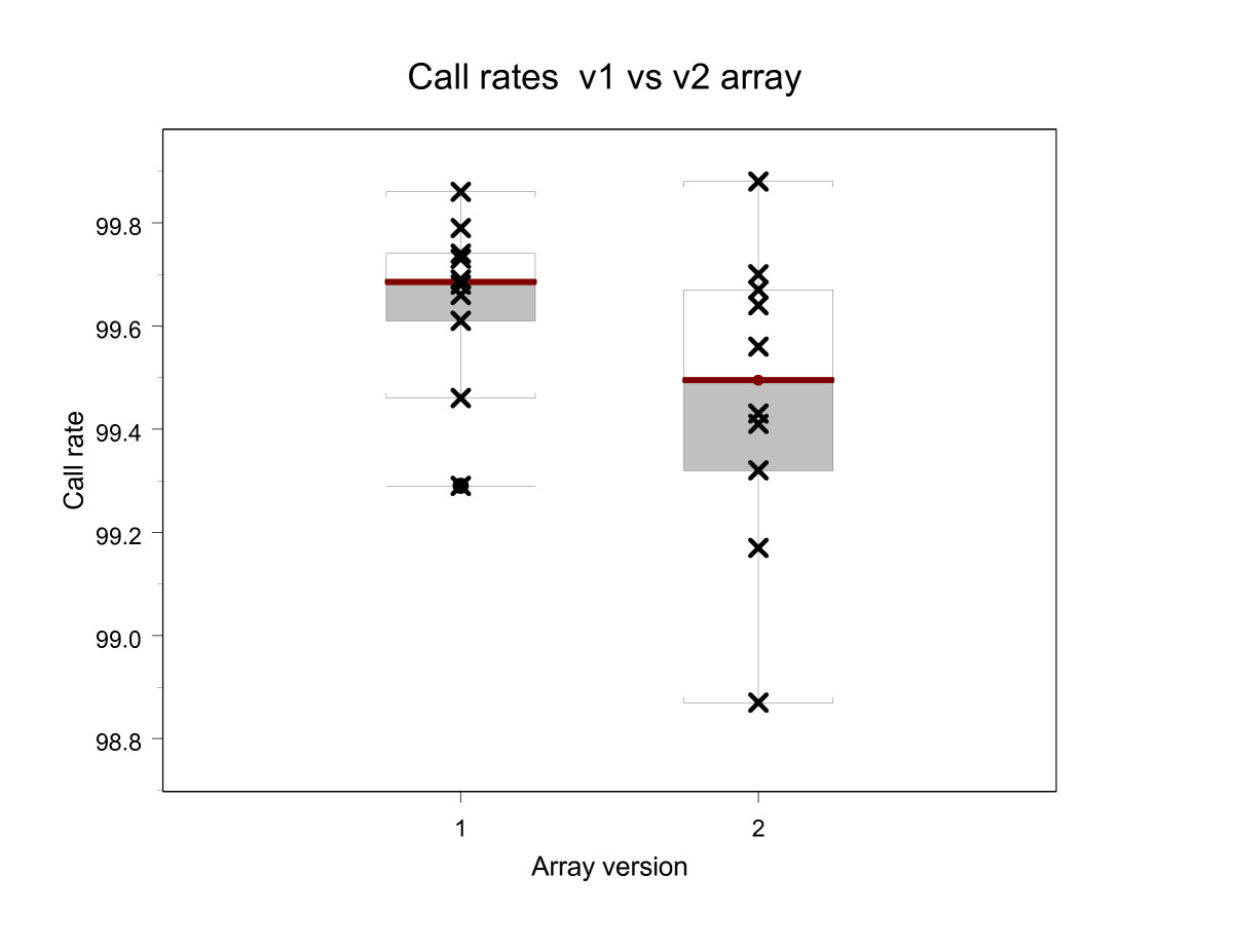 http://static-content.springer.com/image/art%3A10.1186%2F1471-2350-9-7/MediaObjects/12881_2007_Article_301_Fig4_HTML.jpg