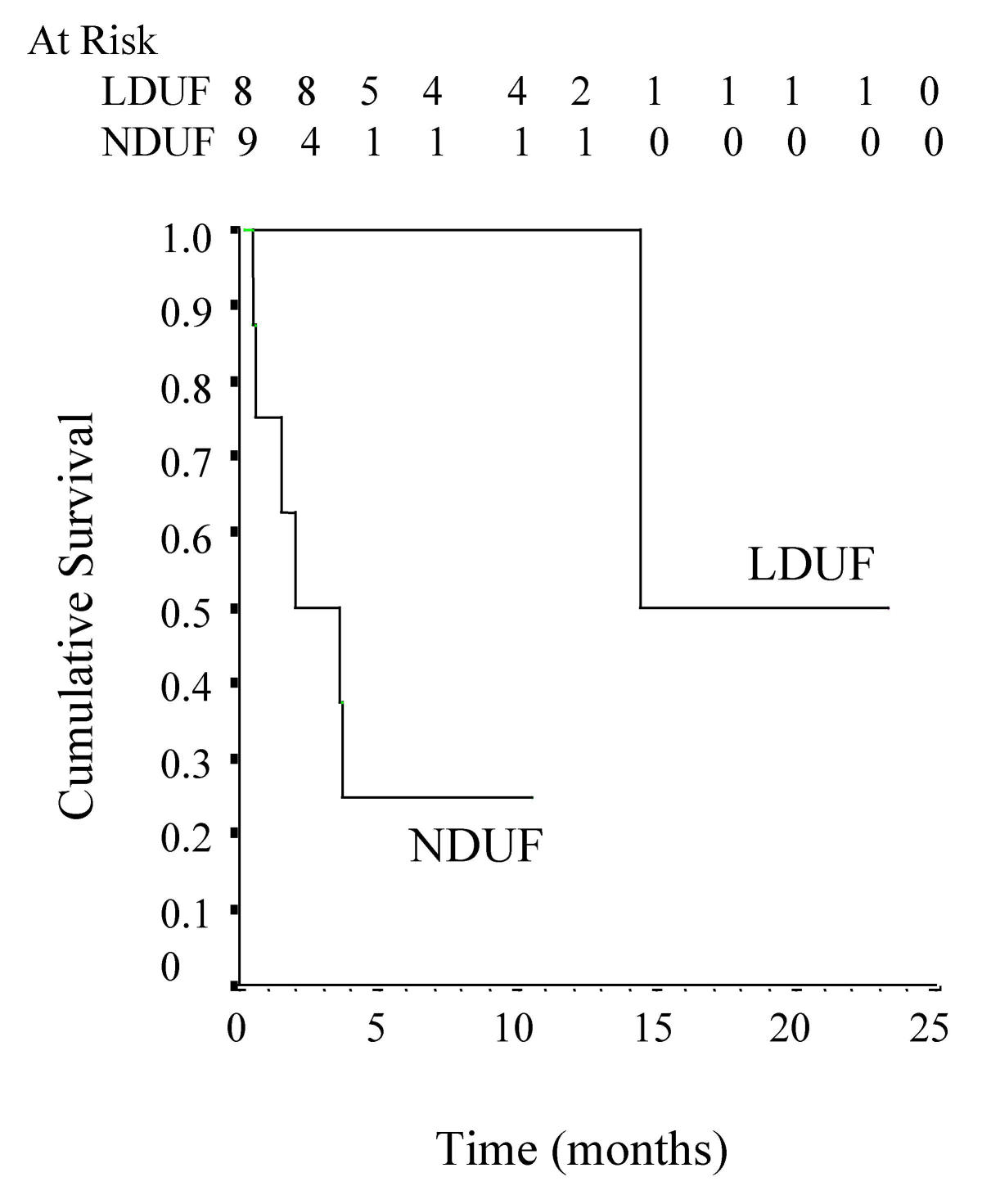 http://static-content.springer.com/image/art%3A10.1186%2F1471-2369-2-2/MediaObjects/12882_2001_Article_3_Fig2_HTML.jpg