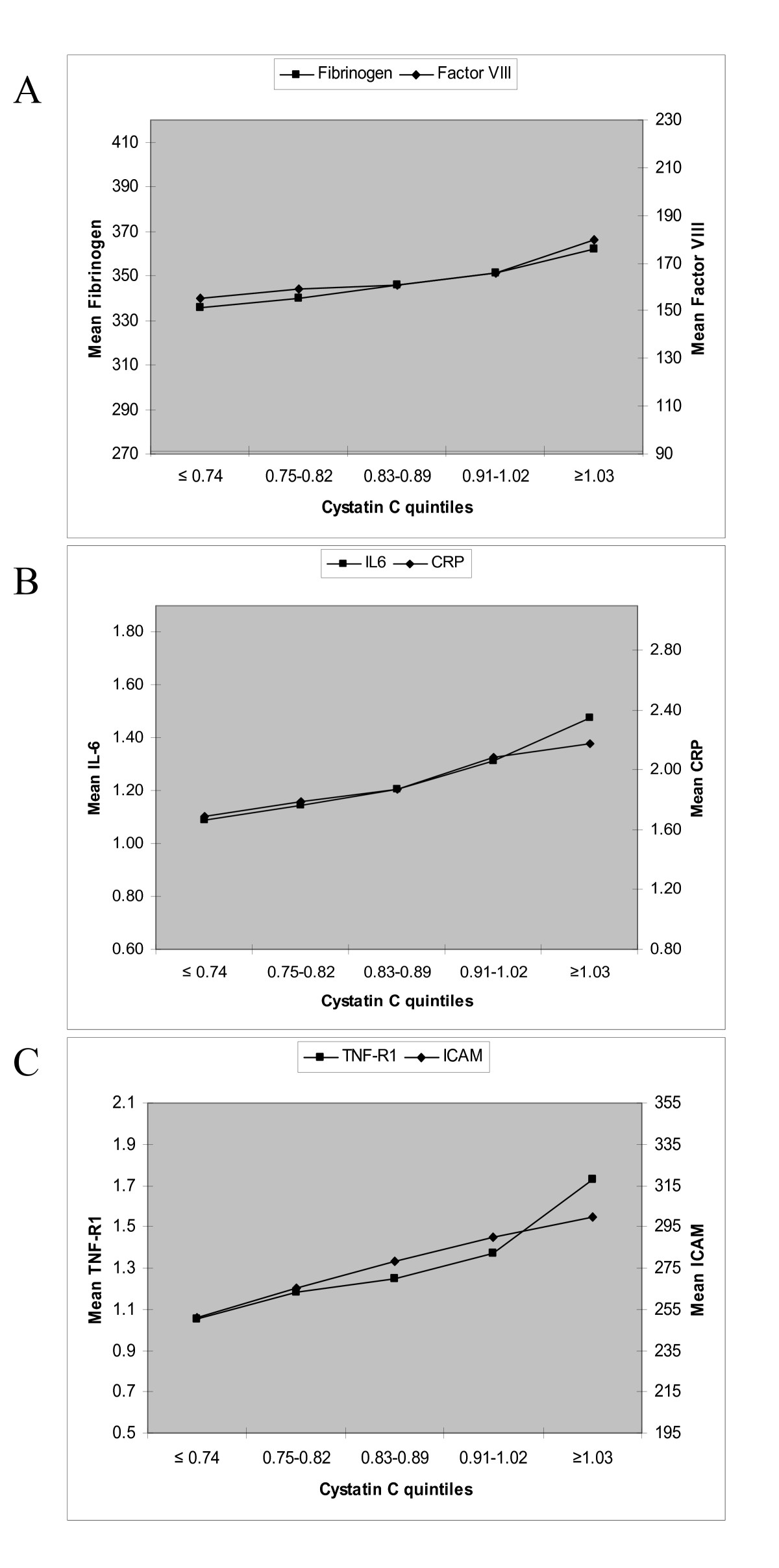 http://static-content.springer.com/image/art%3A10.1186%2F1471-2369-9-9/MediaObjects/12882_2008_Article_100_Fig1_HTML.jpg