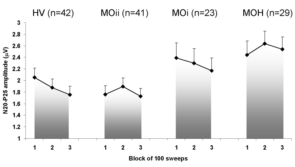 http://static-content.springer.com/image/art%3A10.1186%2F1471-2377-10-126/MediaObjects/12883_2010_Article_407_Fig3_HTML.jpg