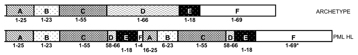 http://static-content.springer.com/image/art%3A10.1186%2F1471-2377-10-32/MediaObjects/12883_2009_Article_313_Fig3_HTML.jpg