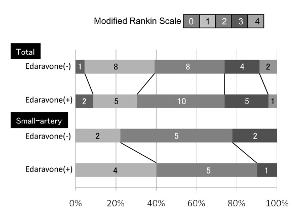 http://static-content.springer.com/image/art%3A10.1186%2F1471-2377-11-39/MediaObjects/12883_2010_443_Fig3_HTML.jpg