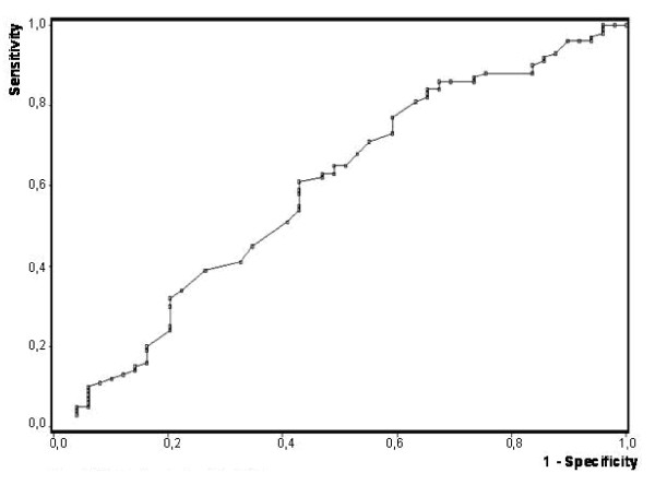 http://static-content.springer.com/image/art%3A10.1186%2F1471-2377-12-14/MediaObjects/12883_2011_584_Fig2_HTML.jpg