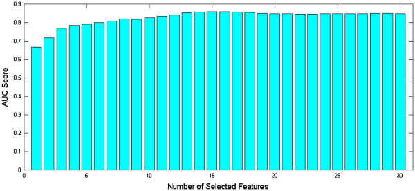 http://static-content.springer.com/image/art%3A10.1186%2F1471-2377-12-46/MediaObjects/12883_2011_619_Fig4_HTML.jpg