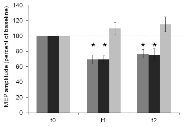 http://static-content.springer.com/image/art%3A10.1186%2F1471-2377-12-92/MediaObjects/12883_2012_639_Fig2_HTML.jpg