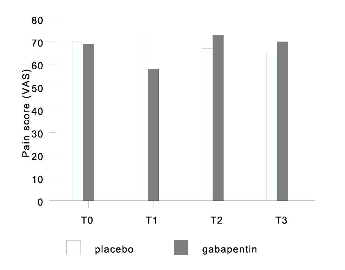 http://static-content.springer.com/image/art%3A10.1186%2F1471-2377-4-13/MediaObjects/12883_2004_Article_38_Fig2_HTML.jpg