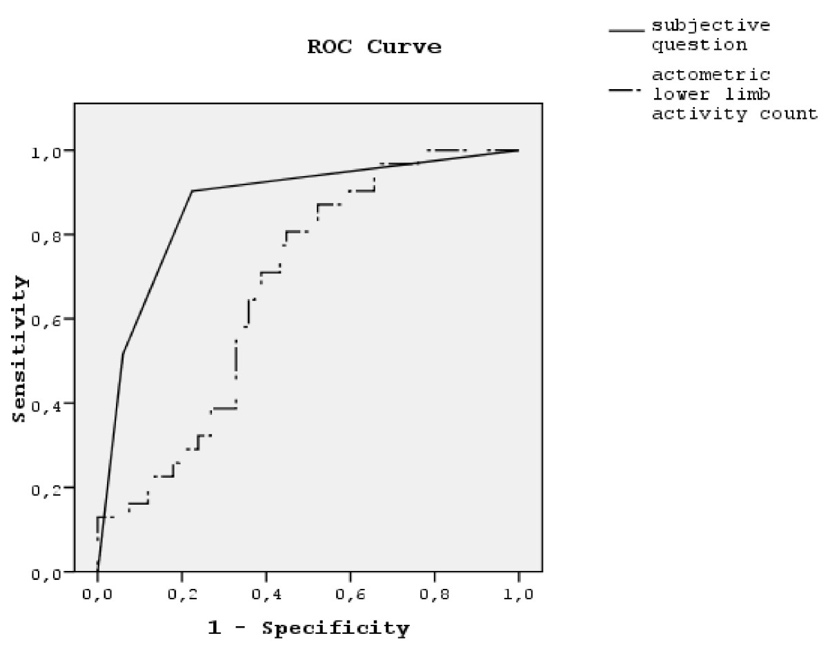 http://static-content.springer.com/image/art%3A10.1186%2F1471-2377-8-10/MediaObjects/12883_2007_Article_172_Fig1_HTML.jpg