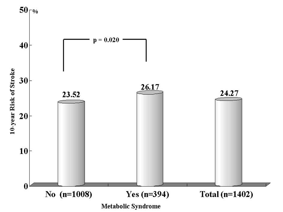 http://static-content.springer.com/image/art%3A10.1186%2F1471-2377-9-16/MediaObjects/12883_2008_Article_230_Fig3_HTML.jpg