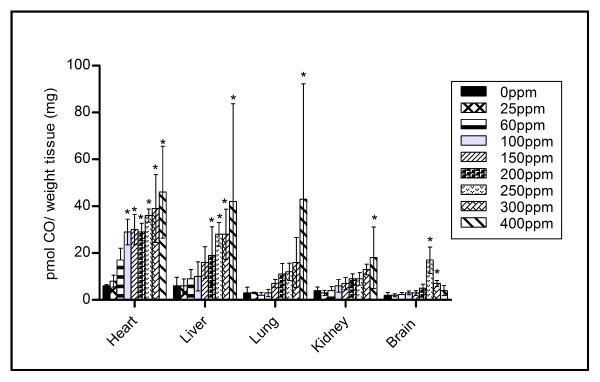 http://static-content.springer.com/image/art%3A10.1186%2F1471-2393-11-101/MediaObjects/12884_2011_466_Fig4_HTML.jpg