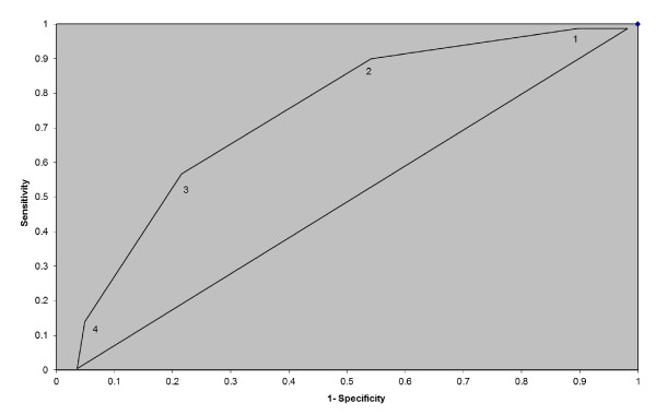 http://static-content.springer.com/image/art%3A10.1186%2F1471-2393-11-97/MediaObjects/12884_2011_462_Fig4_HTML.jpg