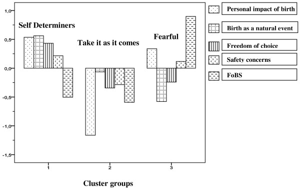 http://static-content.springer.com/image/art%3A10.1186%2F1471-2393-12-55/MediaObjects/12884_2011_527_Fig2_HTML.jpg
