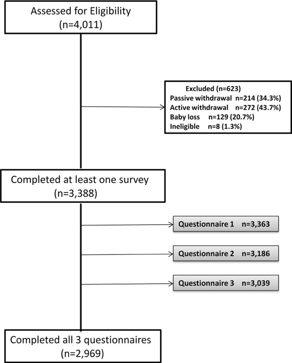 http://static-content.springer.com/image/art%3A10.1186%2F1471-2393-13-S1-S2/MediaObjects/12884_2013_643_Fig1_HTML.jpg
