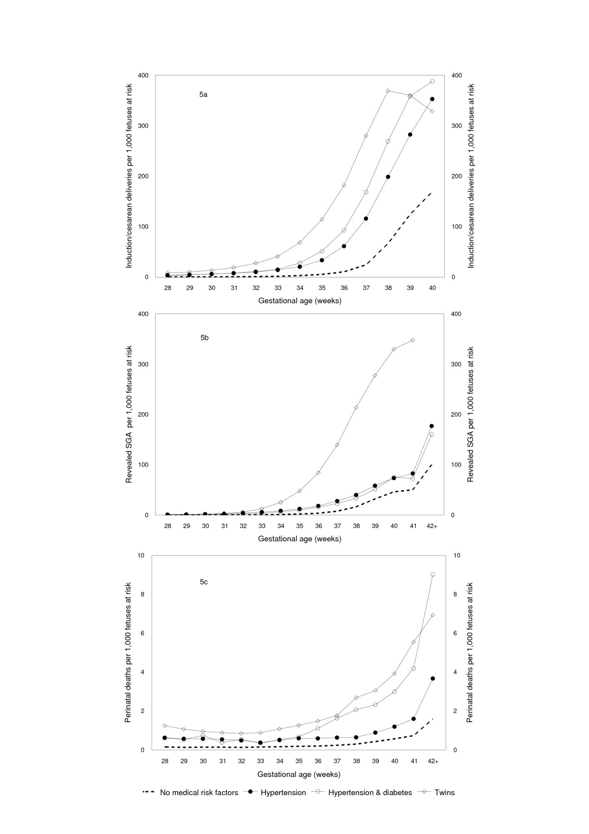 http://static-content.springer.com/image/art%3A10.1186%2F1471-2393-7-4/MediaObjects/12884_2005_Article_102_Fig5_HTML.jpg