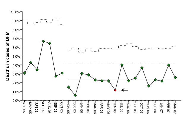 http://static-content.springer.com/image/art%3A10.1186%2F1471-2393-9-32/MediaObjects/12884_2009_Article_230_Fig2_HTML.jpg