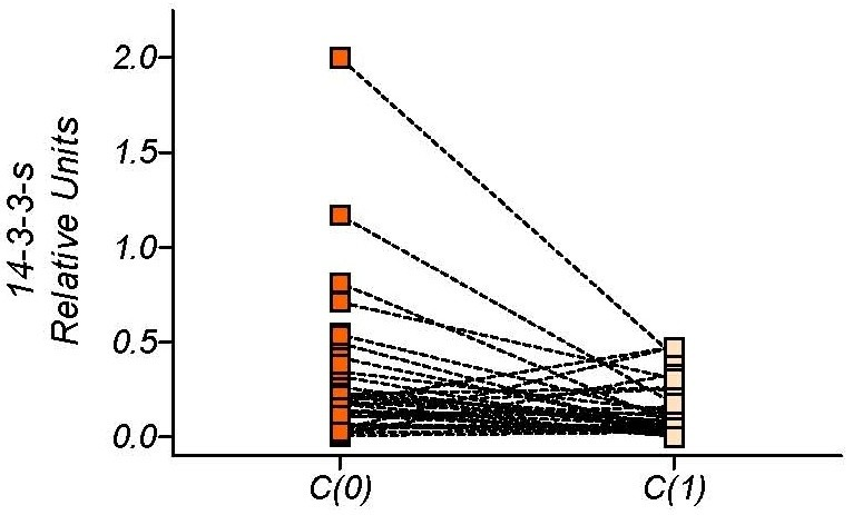 http://static-content.springer.com/image/art%3A10.1186%2F1471-2407-10-217/MediaObjects/12885_2009_Article_2016_Fig2_HTML.jpg