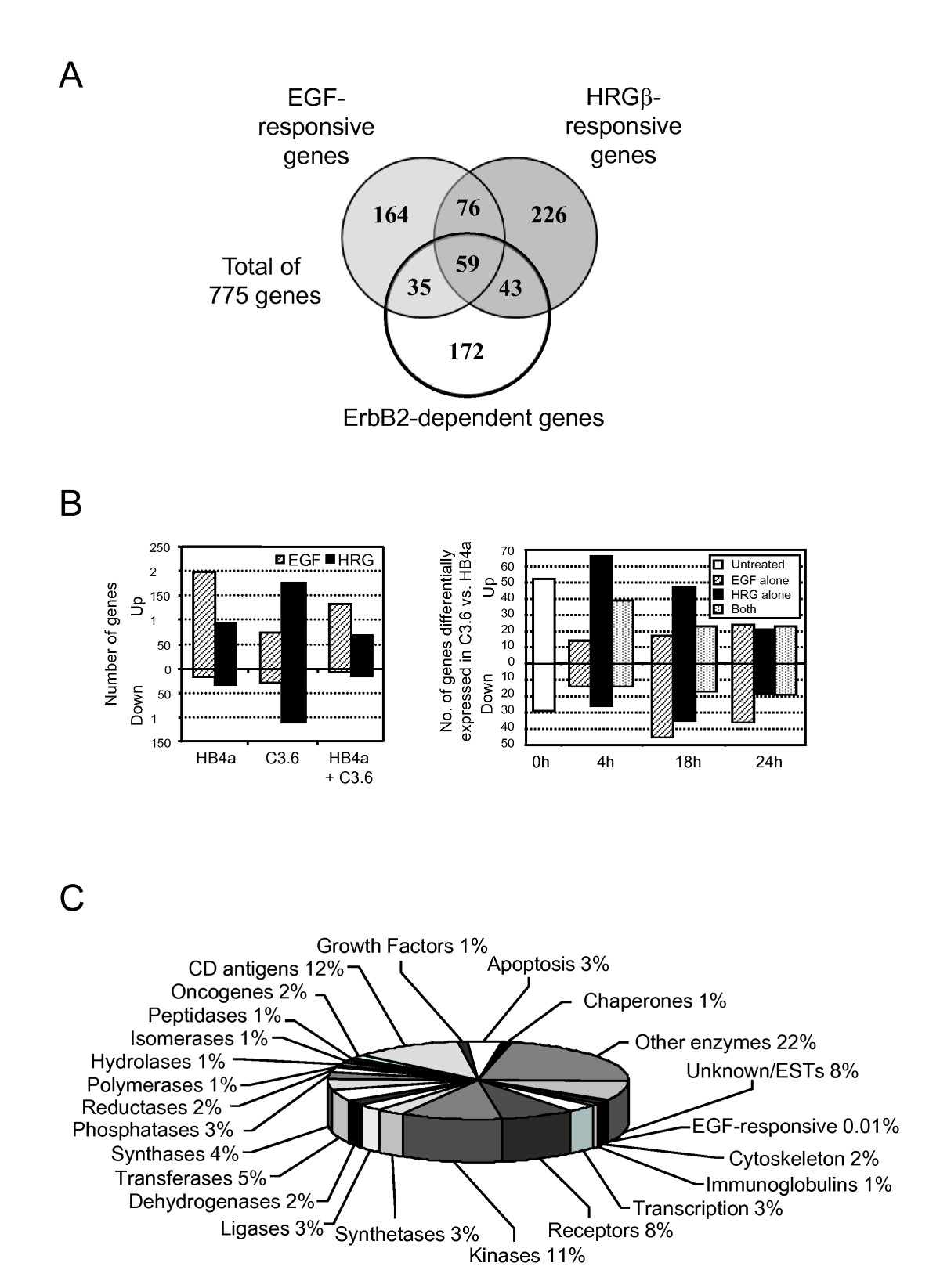 http://static-content.springer.com/image/art%3A10.1186%2F1471-2407-10-490/MediaObjects/12885_2010_Article_2289_Fig1_HTML.jpg