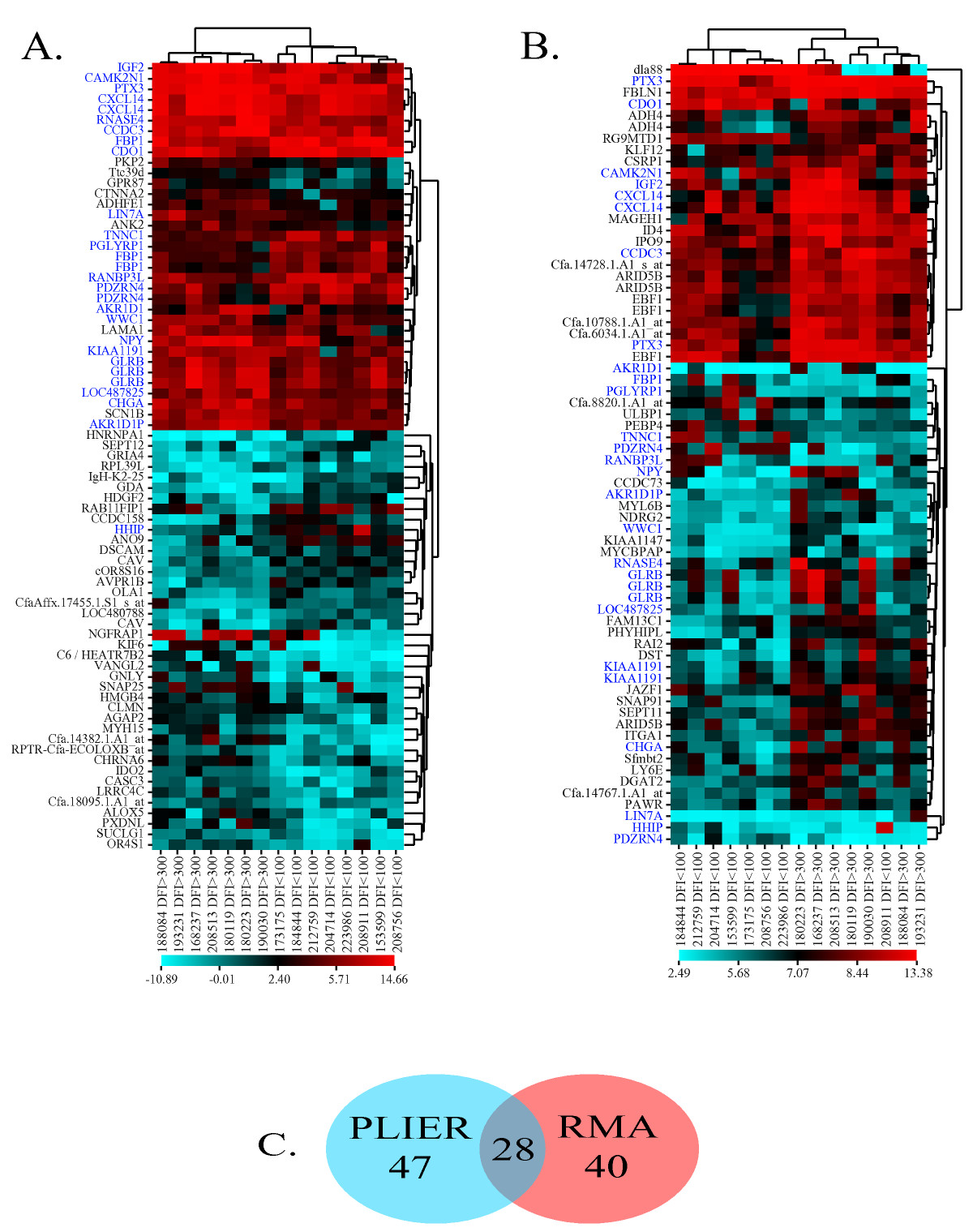 http://static-content.springer.com/image/art%3A10.1186%2F1471-2407-10-506/MediaObjects/12885_2010_Article_2305_Fig1_HTML.jpg