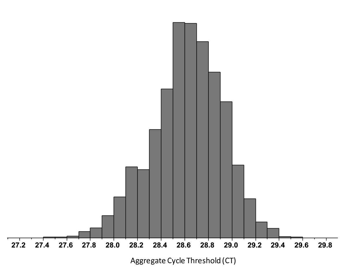 http://static-content.springer.com/image/art%3A10.1186%2F1471-2407-10-691/MediaObjects/12885_2010_Article_2490_Fig3_HTML.jpg