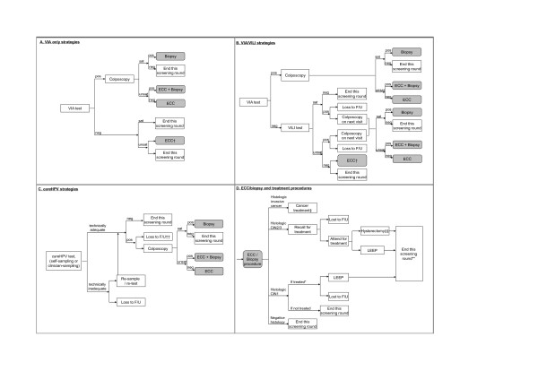 http://static-content.springer.com/image/art%3A10.1186%2F1471-2407-11-239/MediaObjects/12885_2010_2738_Fig1_HTML.jpg
