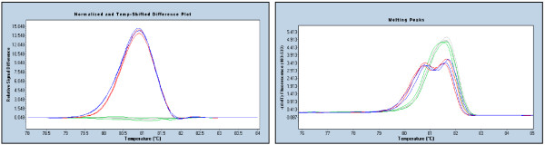 http://static-content.springer.com/image/art%3A10.1186%2F1471-2407-11-265/MediaObjects/12885_2011_2767_Fig1_HTML.jpg