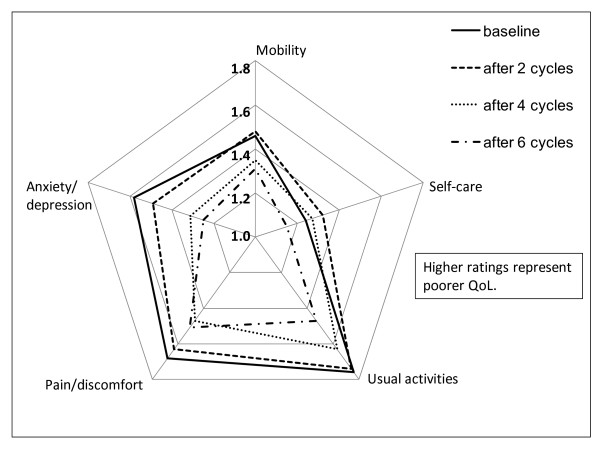 http://static-content.springer.com/image/art%3A10.1186%2F1471-2407-12-14/MediaObjects/12885_2011_3042_Fig3_HTML.jpg