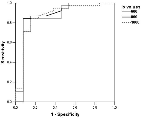 http://static-content.springer.com/image/art%3A10.1186%2F1471-2407-12-334/MediaObjects/12885_2011_3257_Fig3_HTML.jpg