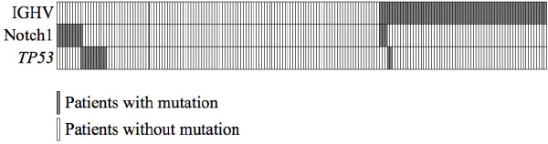 http://static-content.springer.com/image/art%3A10.1186%2F1471-2407-13-274/MediaObjects/12885_2012_3908_Fig3_HTML.jpg