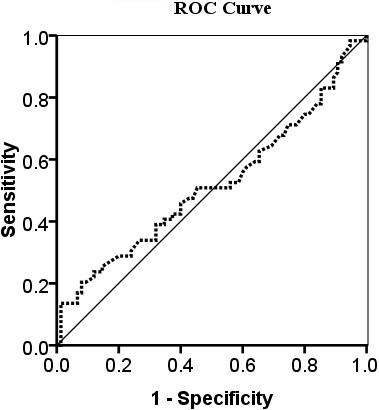 http://static-content.springer.com/image/art%3A10.1186%2F1471-2407-13-42/MediaObjects/12885_2012_3693_Fig2_HTML.jpg