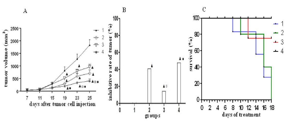 http://static-content.springer.com/image/art%3A10.1186%2F1471-2407-9-250/MediaObjects/12885_2009_Article_1584_Fig1_HTML.jpg