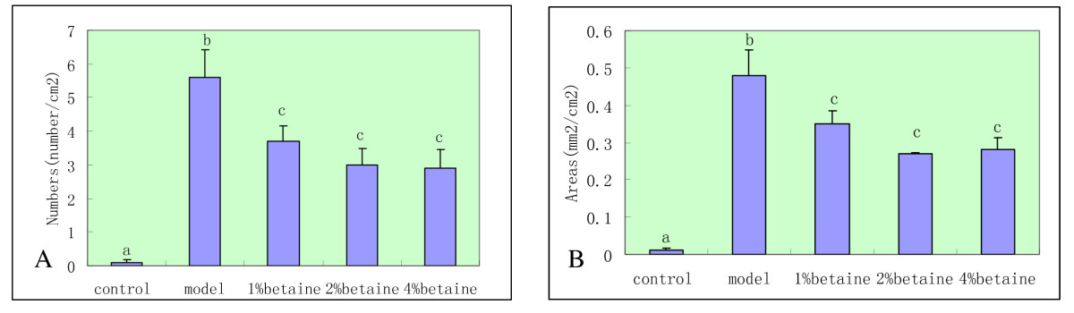 http://static-content.springer.com/image/art%3A10.1186%2F1471-2407-9-261/MediaObjects/12885_2008_Article_1595_Fig3_HTML.jpg