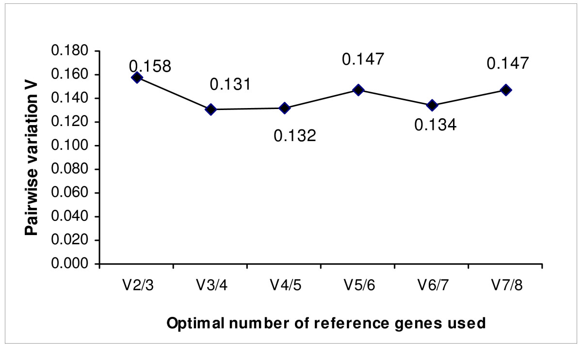 http://static-content.springer.com/image/art%3A10.1186%2F1471-2407-9-309/MediaObjects/12885_2009_Article_1643_Fig3_HTML.jpg