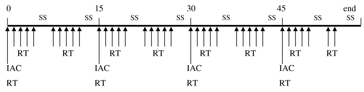http://static-content.springer.com/image/art%3A10.1186%2F1471-2407-9-313/MediaObjects/12885_2008_Article_1647_Fig1_HTML.jpg
