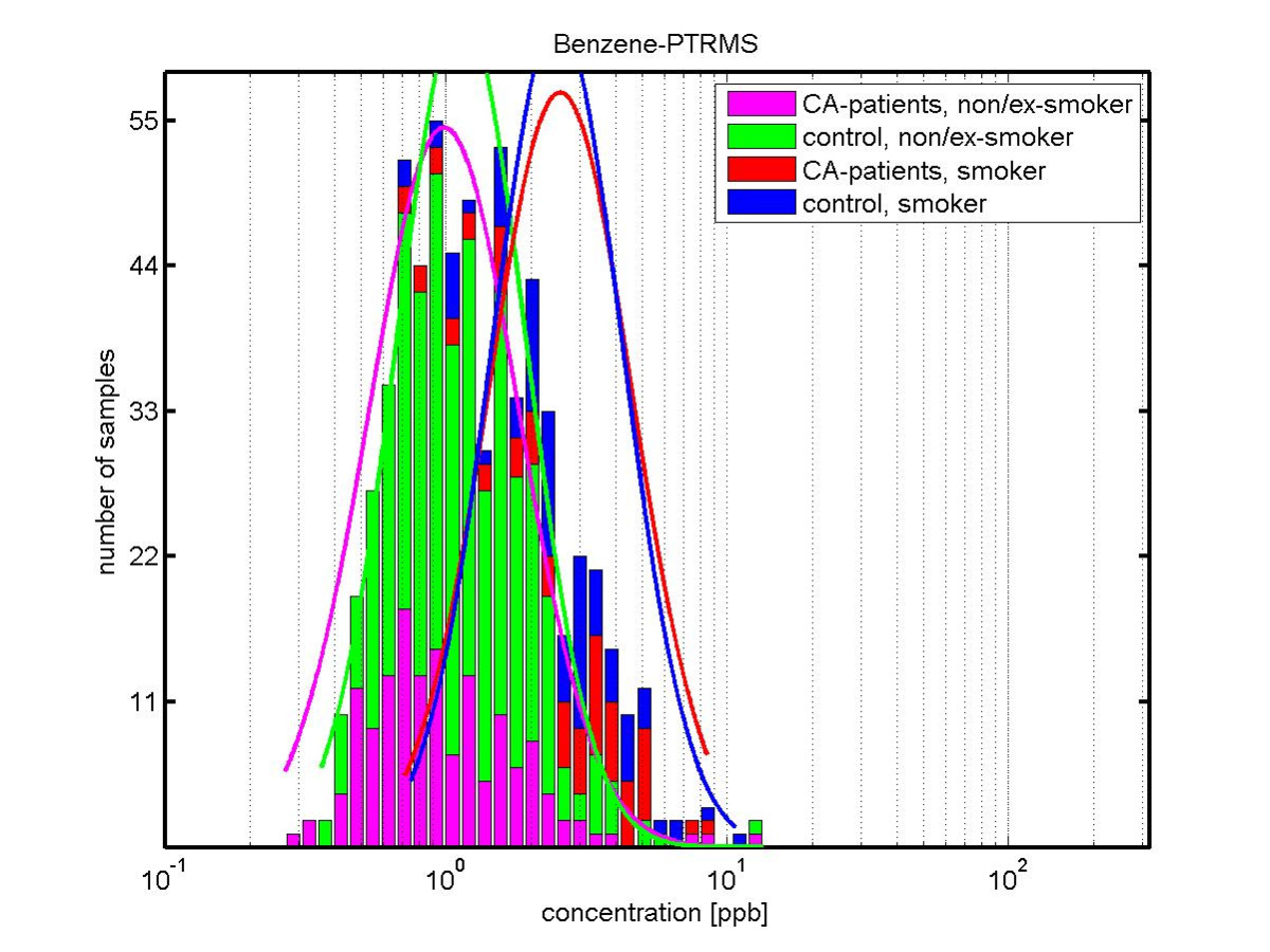 http://static-content.springer.com/image/art%3A10.1186%2F1471-2407-9-348/MediaObjects/12885_2009_Article_1682_Fig2_HTML.jpg