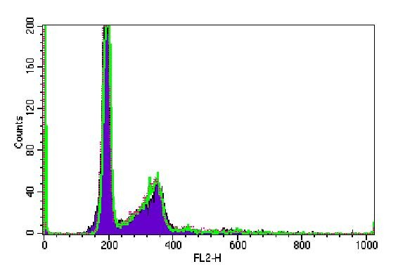 http://static-content.springer.com/image/art%3A10.1186%2F1471-2407-9-404/MediaObjects/12885_2008_Article_1738_Fig5_HTML.jpg