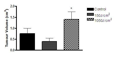 http://static-content.springer.com/image/art%3A10.1186%2F1471-2407-9-404/MediaObjects/12885_2008_Article_1738_Fig8_HTML.jpg