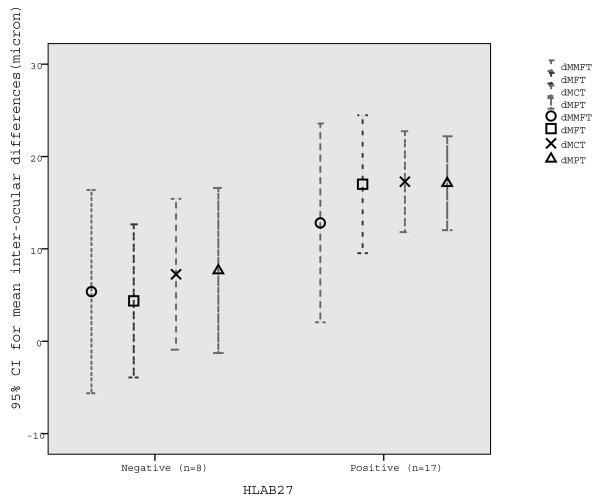 http://static-content.springer.com/image/art%3A10.1186%2F1471-2415-12-30/MediaObjects/12886_2010_260_Fig3_HTML.jpg