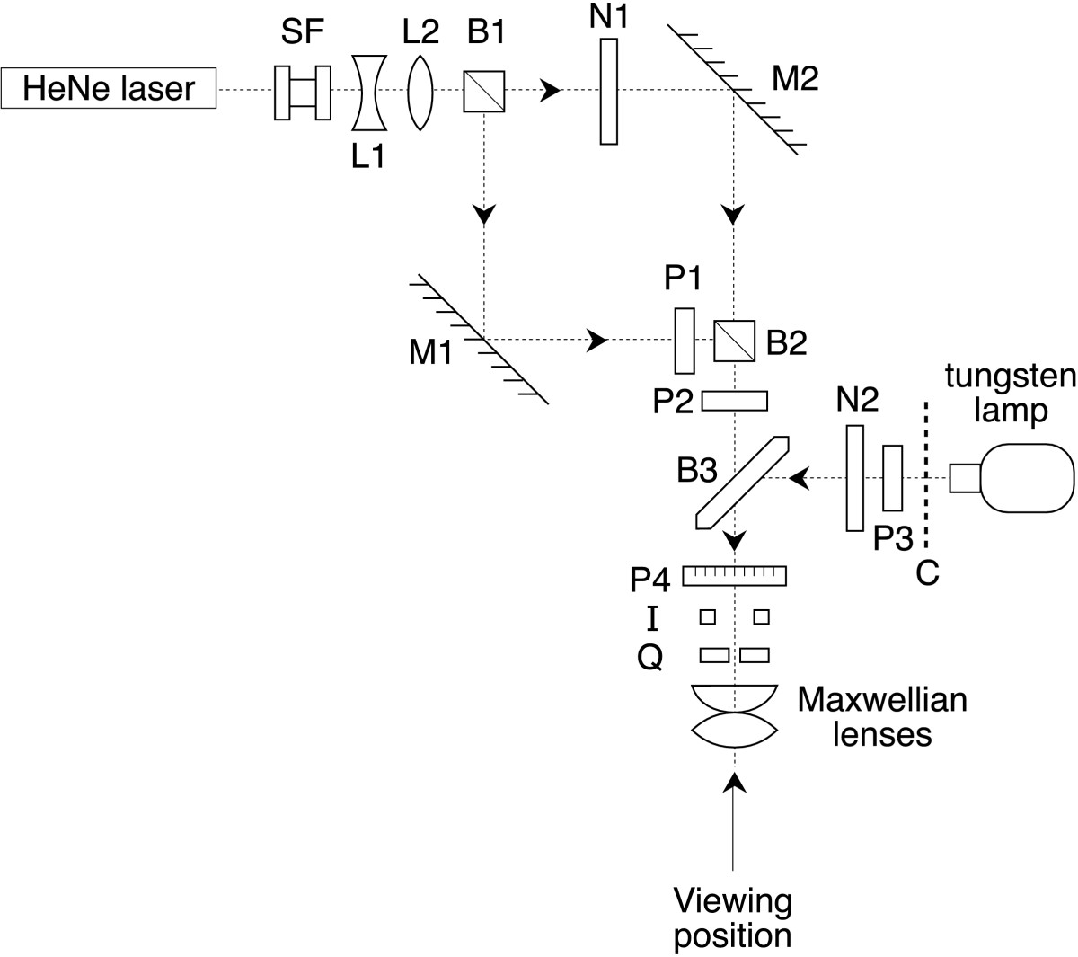 http://static-content.springer.com/image/art%3A10.1186%2F1471-2415-5-22/MediaObjects/12886_2005_Article_55_Fig1_HTML.jpg