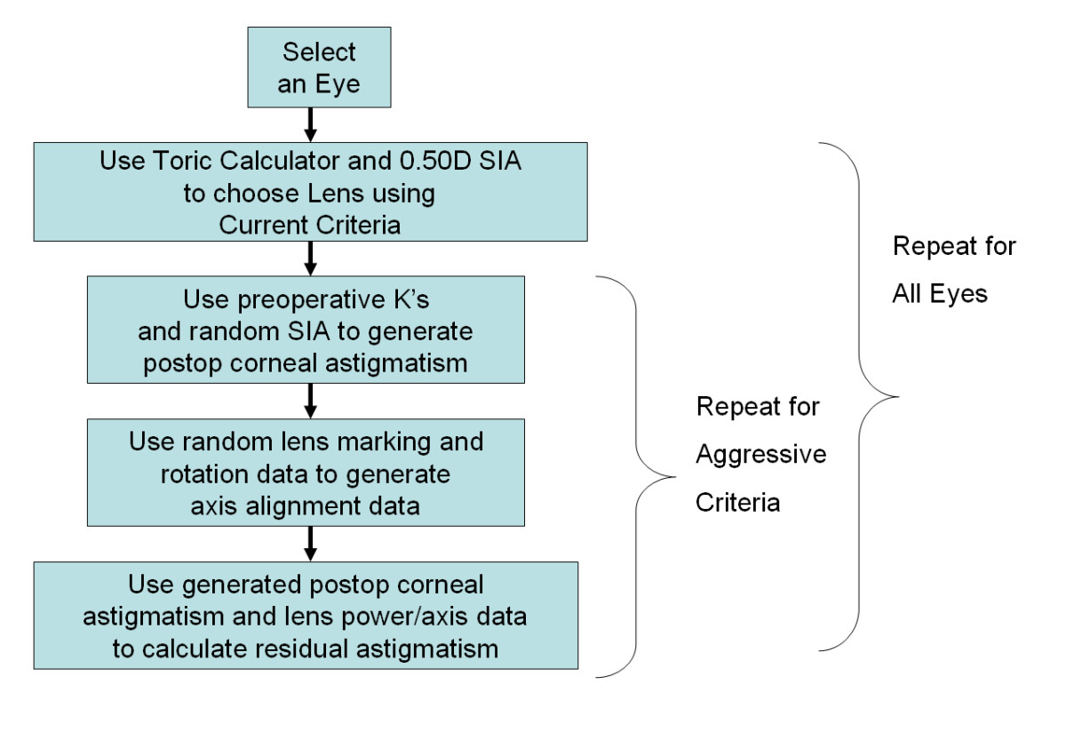 http://static-content.springer.com/image/art%3A10.1186%2F1471-2415-8-22/MediaObjects/12886_2008_Article_142_Fig1_HTML.jpg