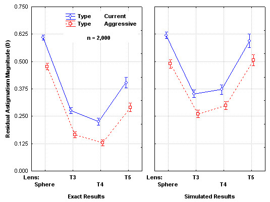http://static-content.springer.com/image/art%3A10.1186%2F1471-2415-8-22/MediaObjects/12886_2008_Article_142_Fig3_HTML.jpg