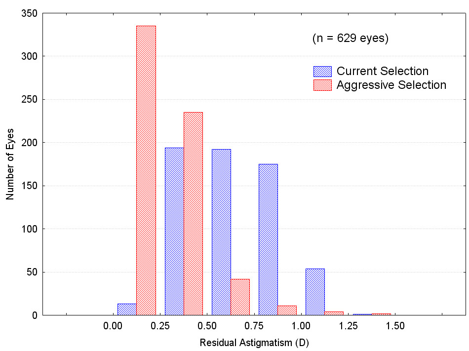 http://static-content.springer.com/image/art%3A10.1186%2F1471-2415-8-22/MediaObjects/12886_2008_Article_142_Fig4_HTML.jpg