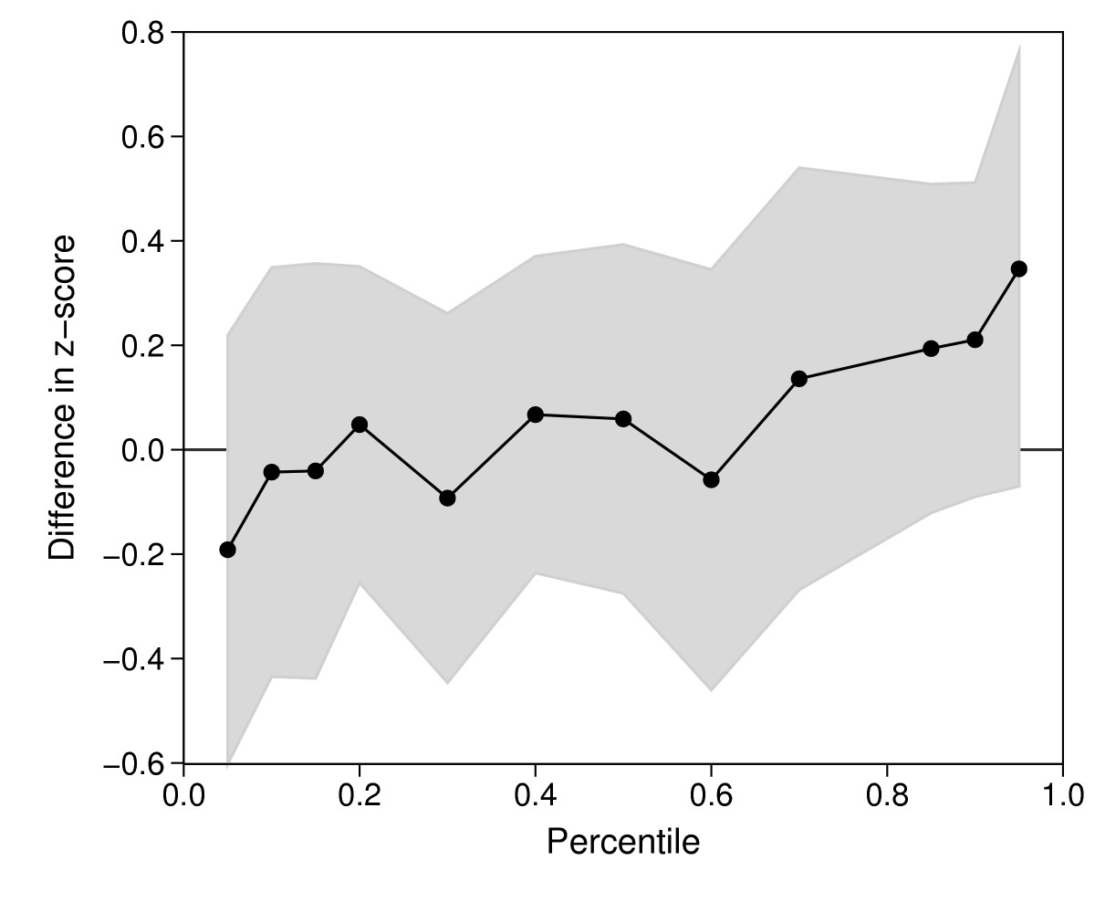 http://static-content.springer.com/image/art%3A10.1186%2F1471-2431-10-14/MediaObjects/12887_2009_Article_326_Fig1_HTML.jpg