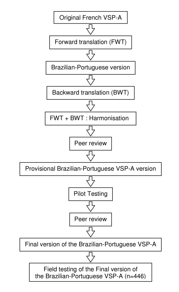 http://static-content.springer.com/image/art%3A10.1186%2F1471-2431-11-8/MediaObjects/12887_2010_422_Fig1_HTML.jpg