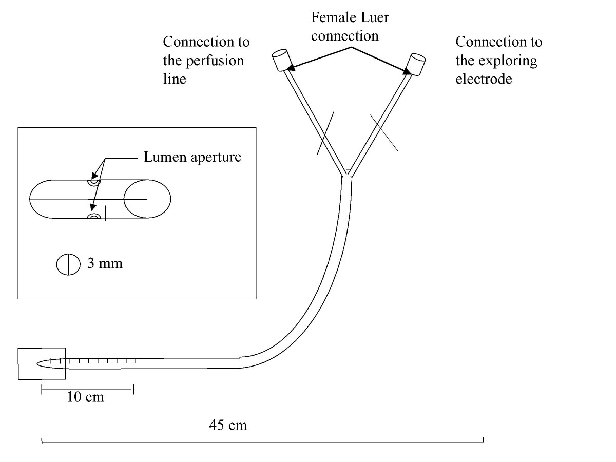 http://static-content.springer.com/image/art%3A10.1186%2F1471-2431-6-25/MediaObjects/12887_2006_Article_127_Fig2_HTML.jpg
